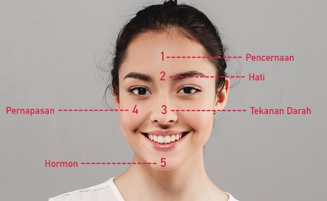 Penyebab Muncul Jerawat Di Wajah Karena Kekurangan Hormon